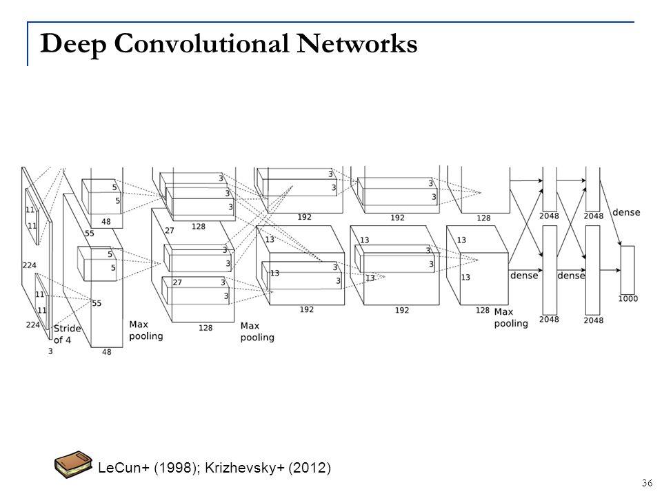 Deep Convolutional Networks