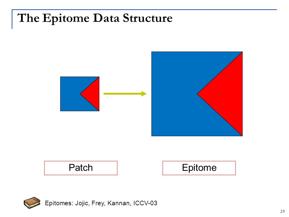 The Epitome Data Structure