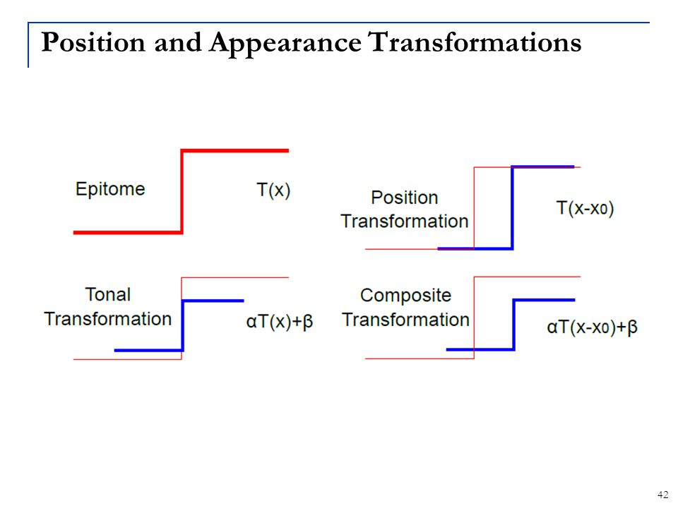 Position and Appearance Transformations
