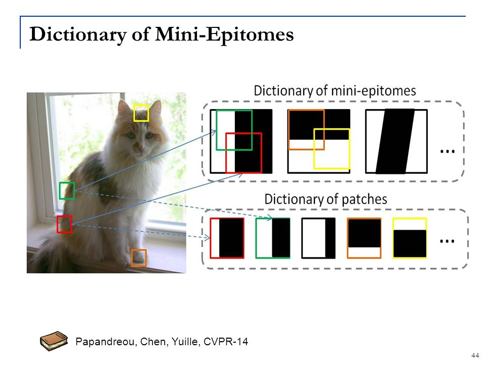 Dictionary of Mini-Epitomes