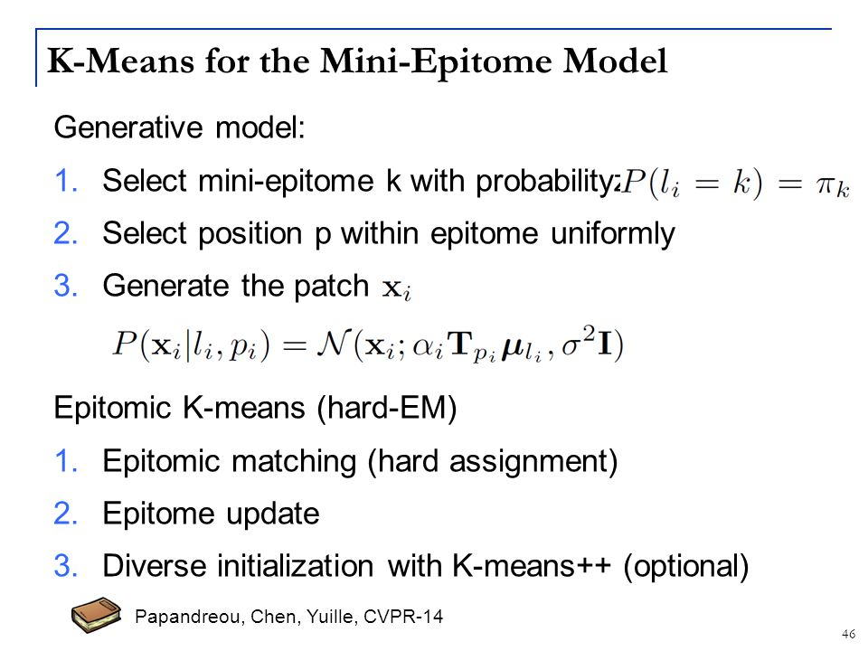 K-Means for the Mini-Epitome Model