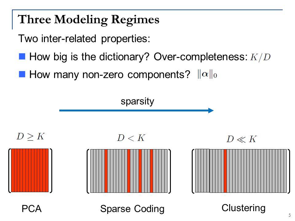 Three Modeling Regimes