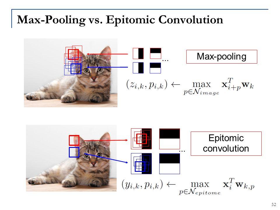 Max-Pooling vs. Epitomic Convolution