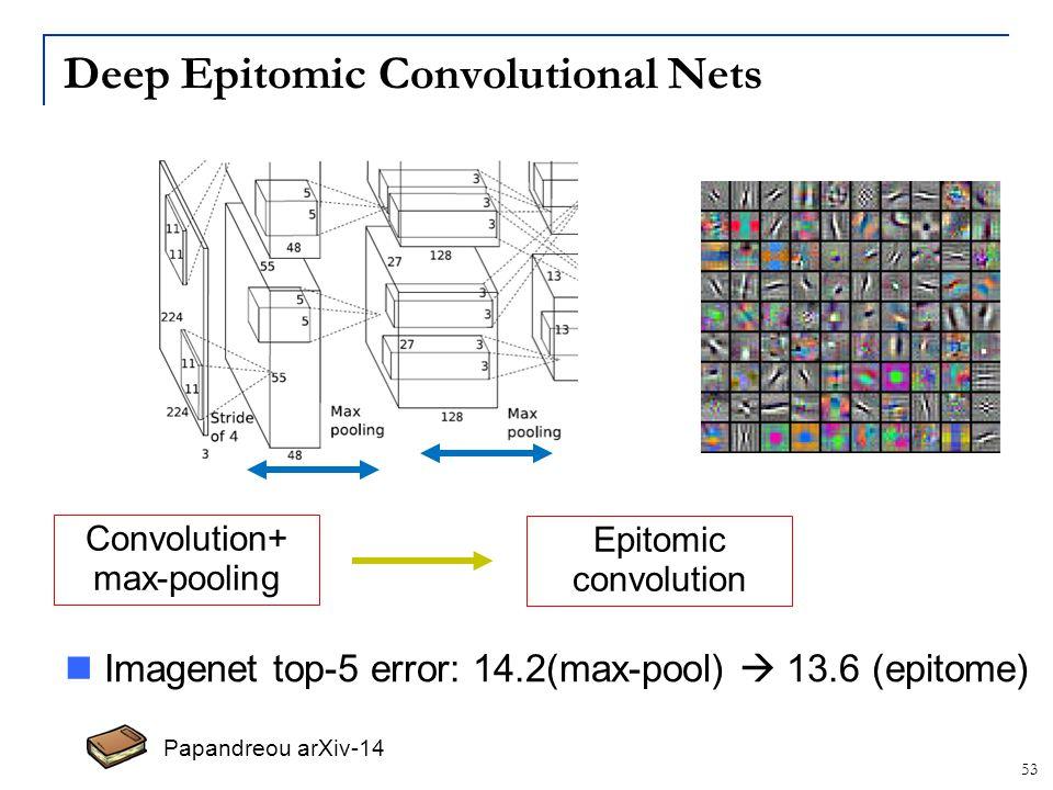 Deep Epitomic Convolutional Nets