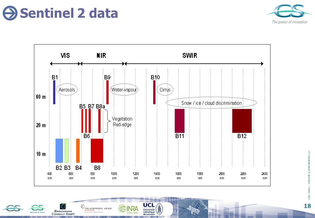 Sentinel 2 data