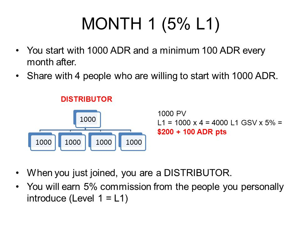 MONTH 1 (5% L1) You start with 1000 ADR and a minimum 100 ADR every month after. Share with 4 people who are willing to start with 1000 ADR.