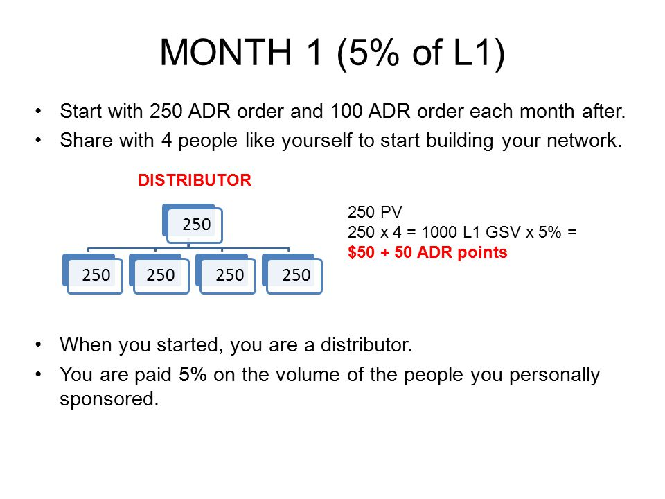 MONTH 1 (5% of L1) Start with 250 ADR order and 100 ADR order each month after. Share with 4 people like yourself to start building your network.