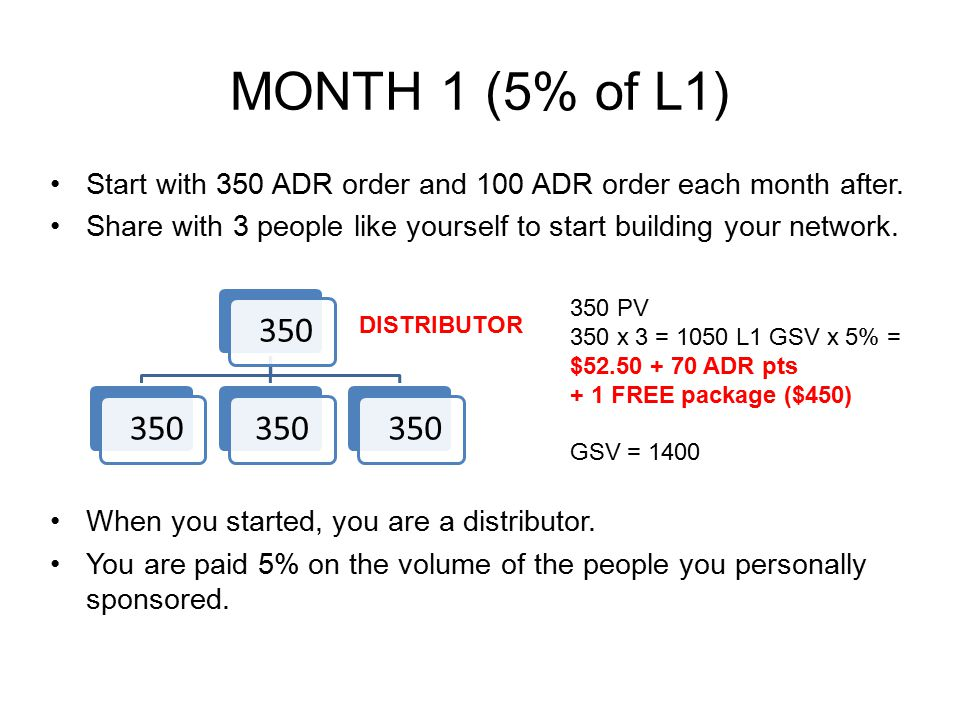 MONTH 1 (5% of L1) Start with 350 ADR order and 100 ADR order each month after. Share with 3 people like yourself to start building your network.