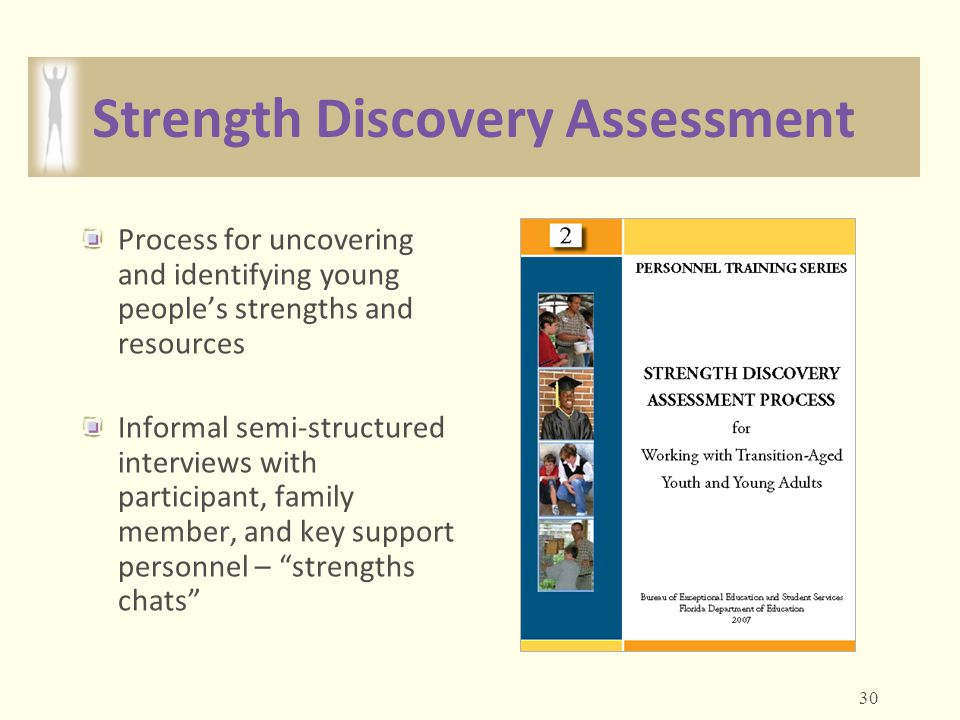 Strength Discovery Assessment