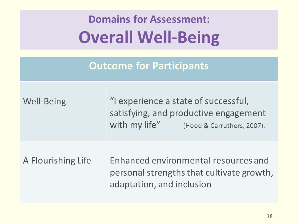 Domains for Assessment: Overall Well-Being