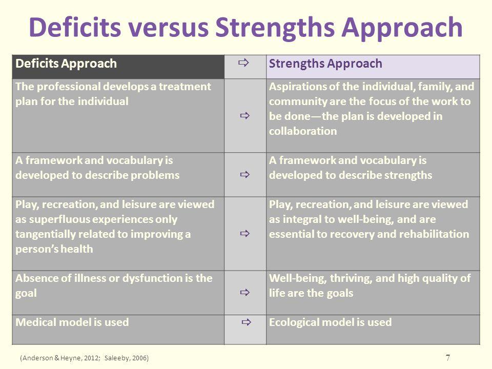 Deficits versus Strengths Approach