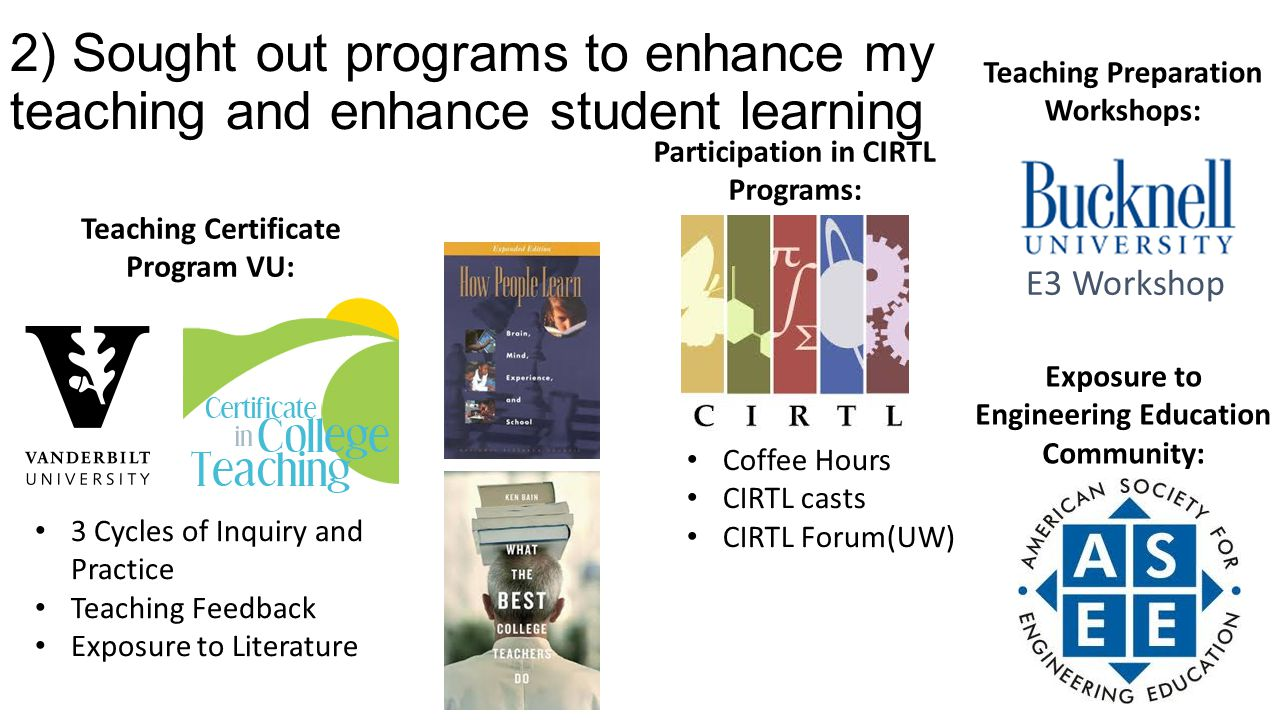 2) Sought out programs to enhance my teaching and enhance student learning