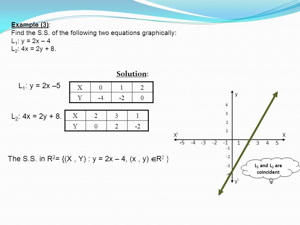 The S.S. in R2= {(X , Y) : y = 2x – 4, (x , y) R2 }