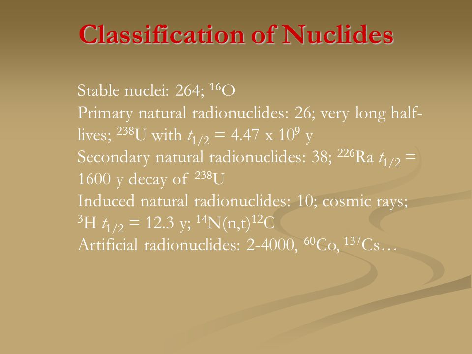 Classification of Nuclides