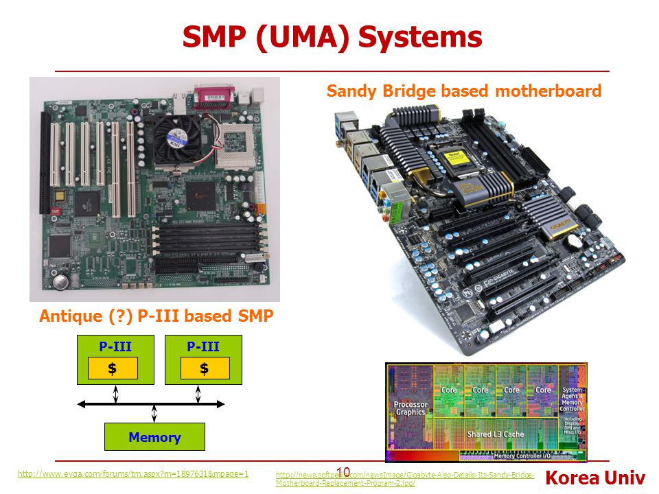 Sandy Bridge based motherboard Antique ( ) P-III based SMP