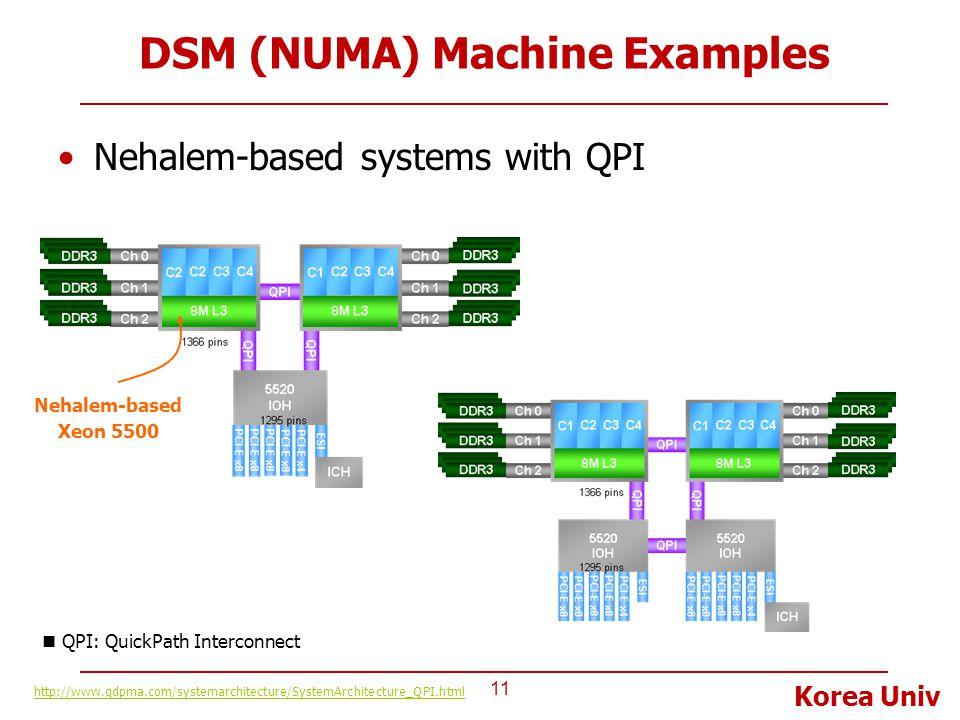 DSM (NUMA) Machine Examples