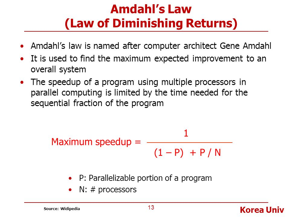 Amdahl's Law (Law of Diminishing Returns)
