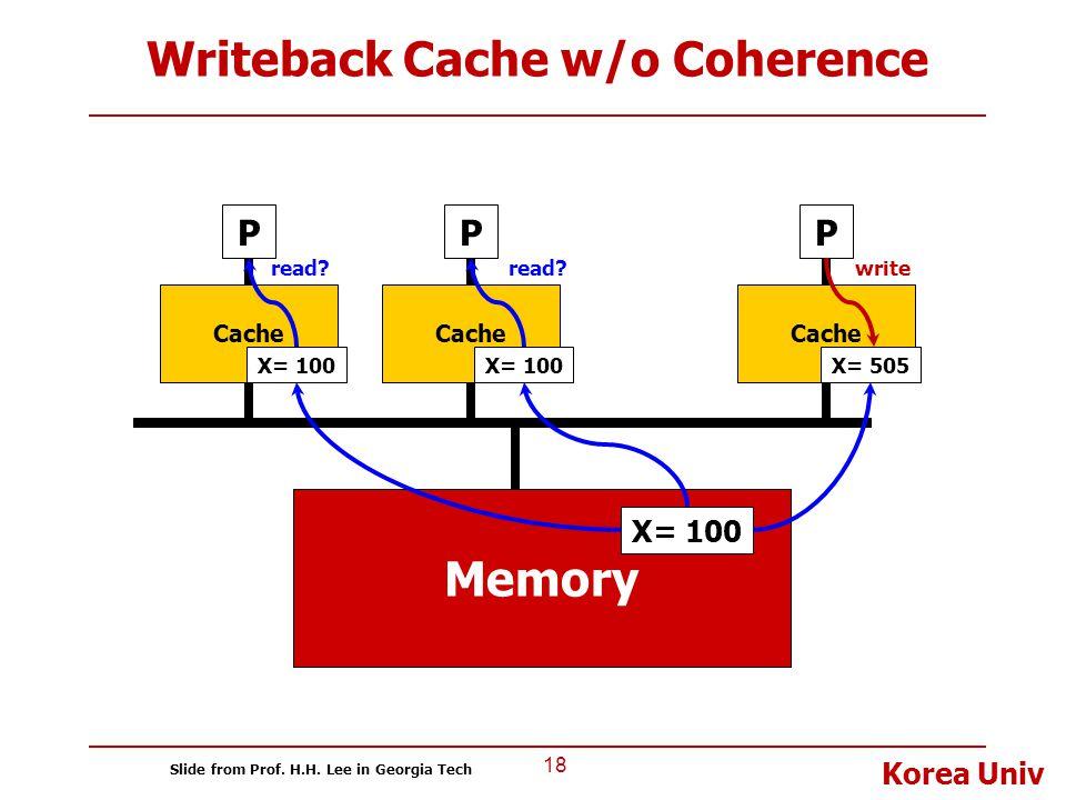 Writeback Cache w/o Coherence