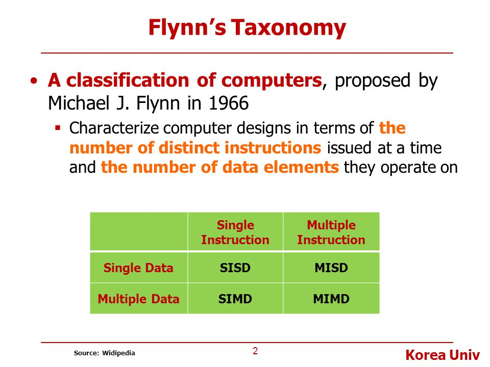Flynn's Taxonomy A classification of computers, proposed by Michael J. Flynn in