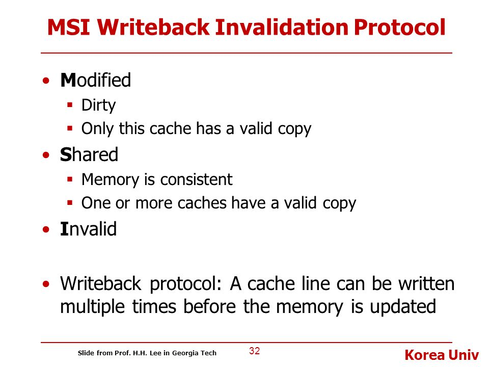 MSI Writeback Invalidation Protocol
