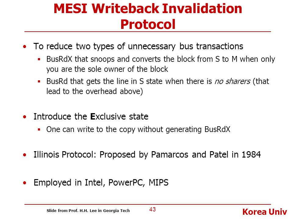 MESI Writeback Invalidation Protocol