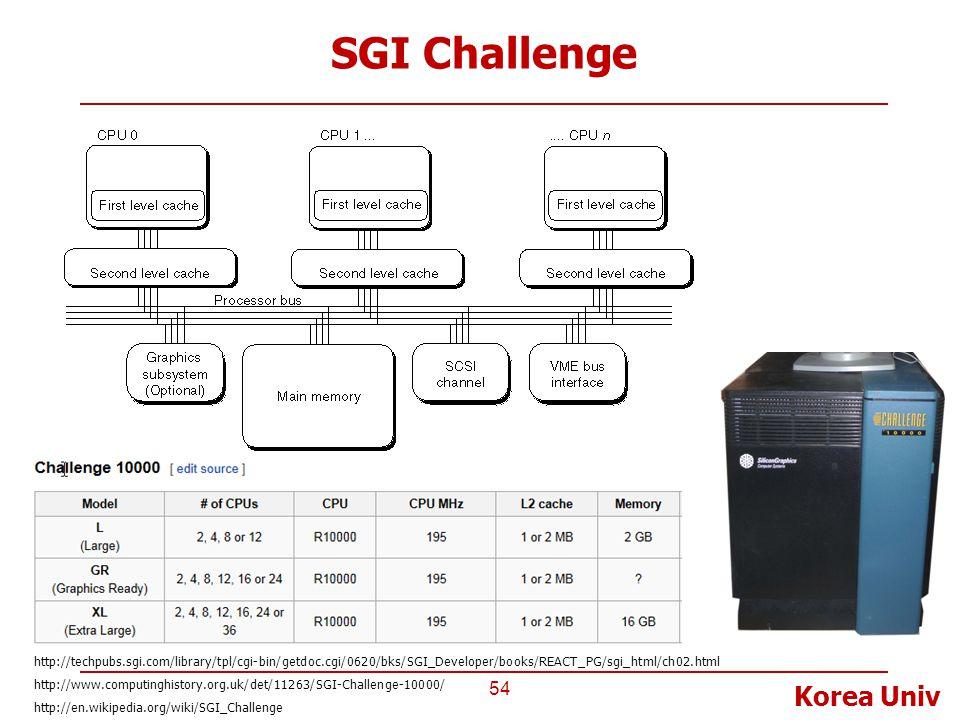 SGI Challenge http://techpubs.sgi.com/library/tpl/cgi-bin/getdoc.cgi/0620/bks/SGI_Developer/books/REACT_PG/sgi_html/ch02.html.