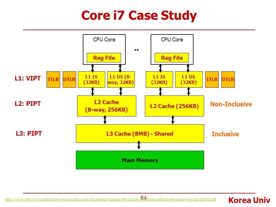 Core i7 Case Study .. L1: VIPT L2: PIPT Non-Inclusive L3: PIPT