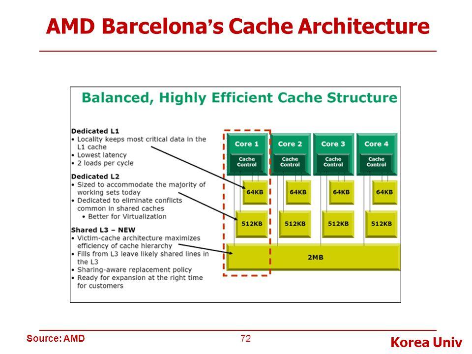 AMD Barcelona's Cache Architecture