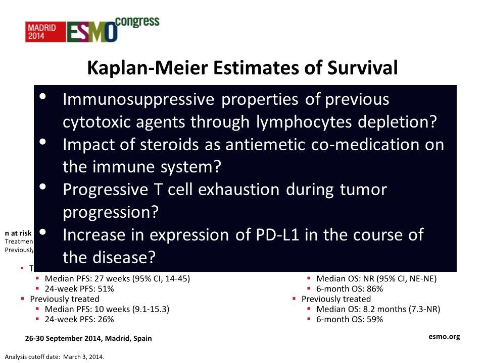 Immunosuppressive properties of previous cytotoxic agents through lymphocytes depletion