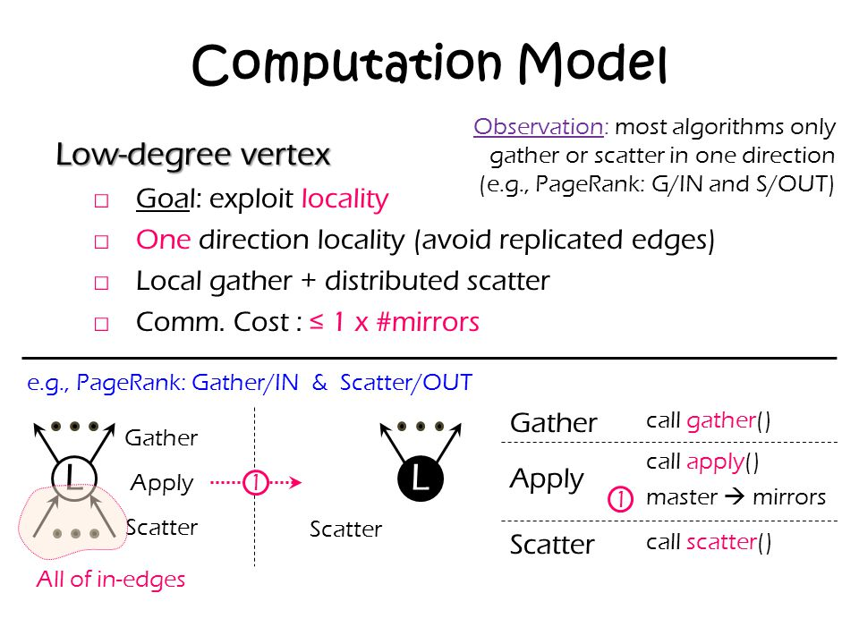 Computation Model L L Low-degree vertex Goal: exploit locality