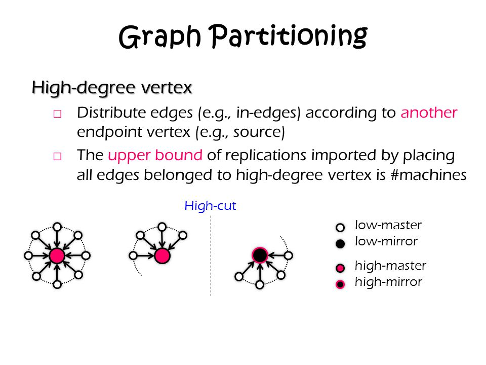Graph Partitioning High-degree vertex