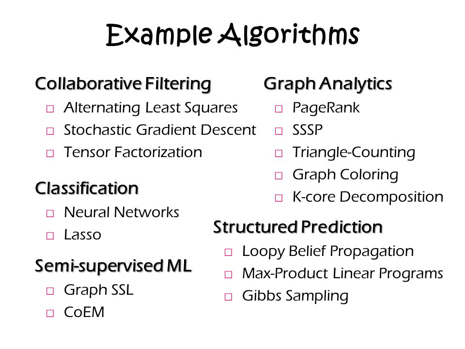 Example Algorithms Collaborative Filtering Graph Analytics