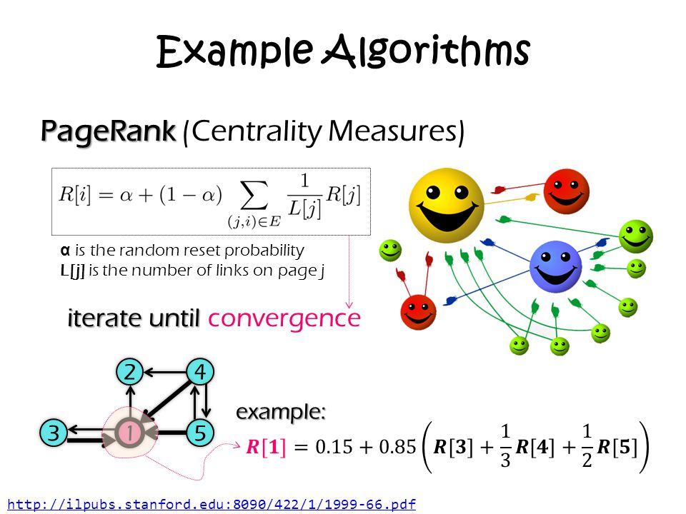 Example Algorithms PageRank (Centrality Measures)