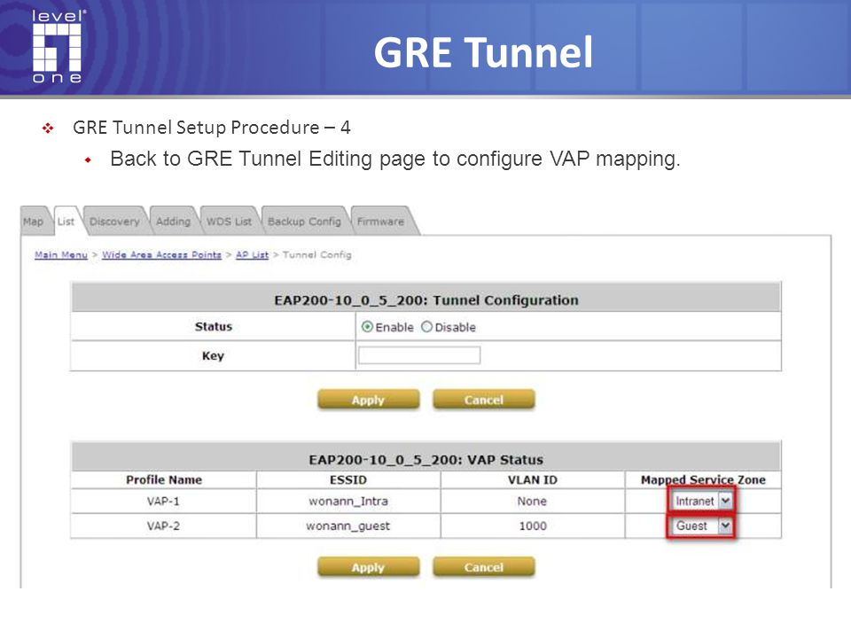 GRE Tunnel GRE Tunnel Setup Procedure – 4