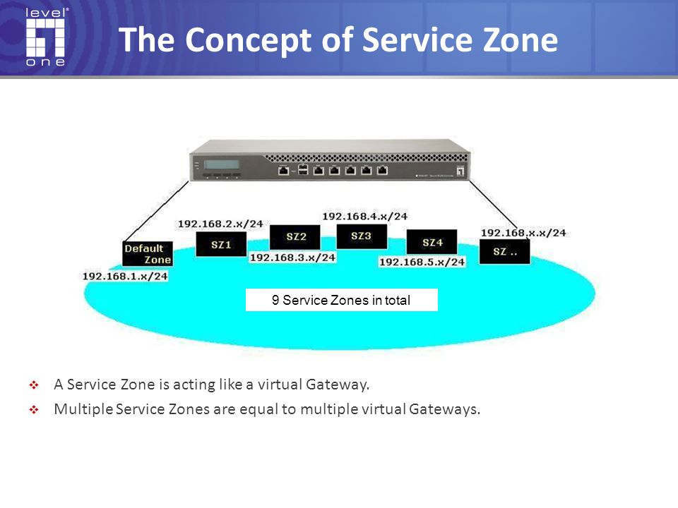 The Concept of Service Zone