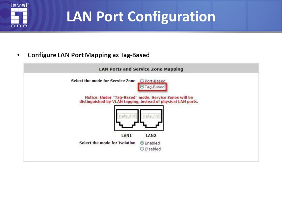 LAN Port Configuration