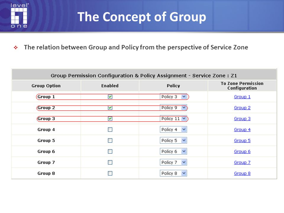 The Concept of Group The relation between Group and Policy from the perspective of Service Zone