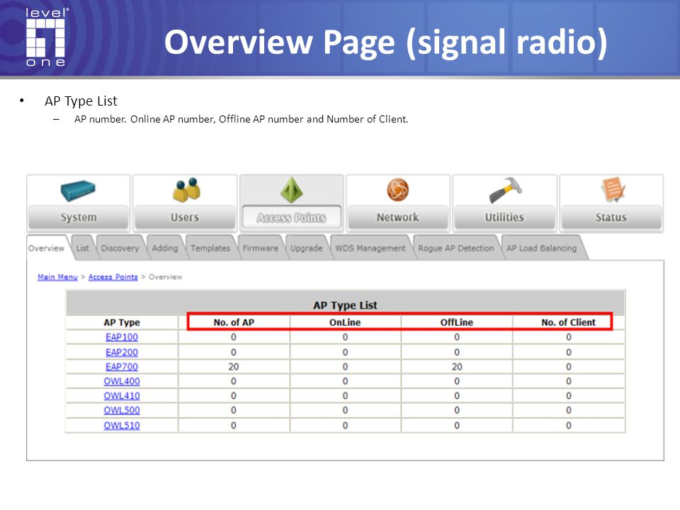 Overview Page (signal radio)