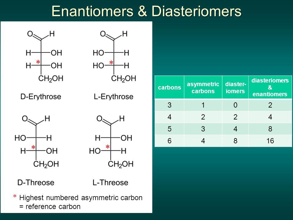 diasteriomers & enantiomers