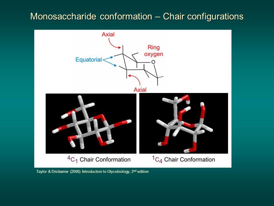 Monosaccharide conformation – Chair configurations