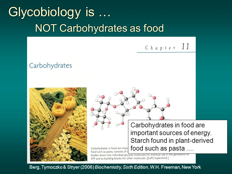 NOT Carbohydrates as food