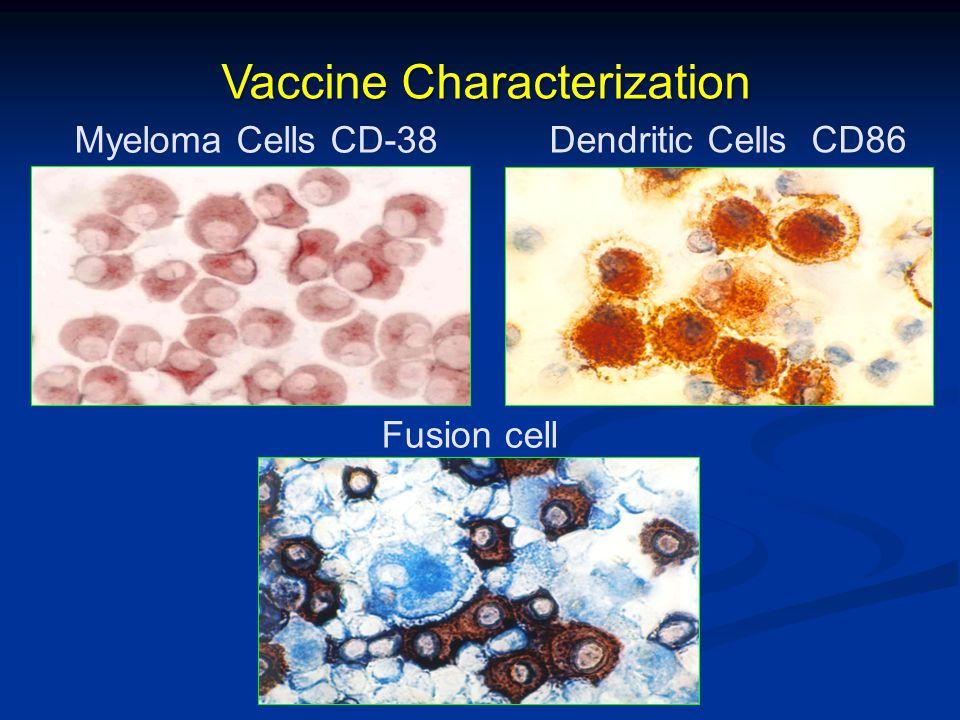 Vaccine Characterization