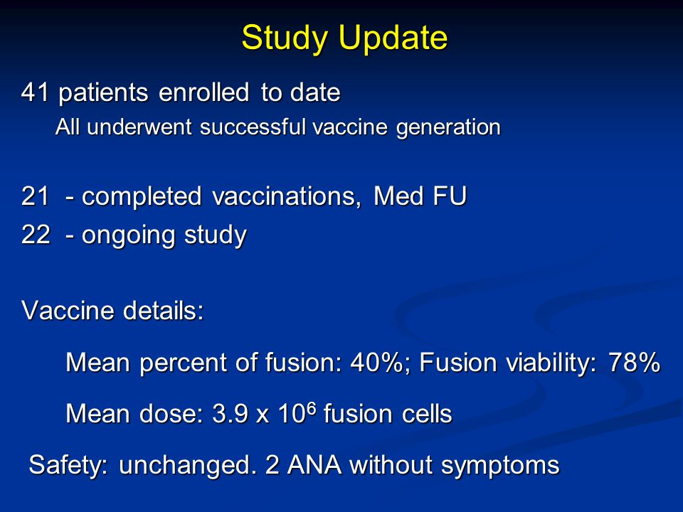 Study Update 41 patients enrolled to date