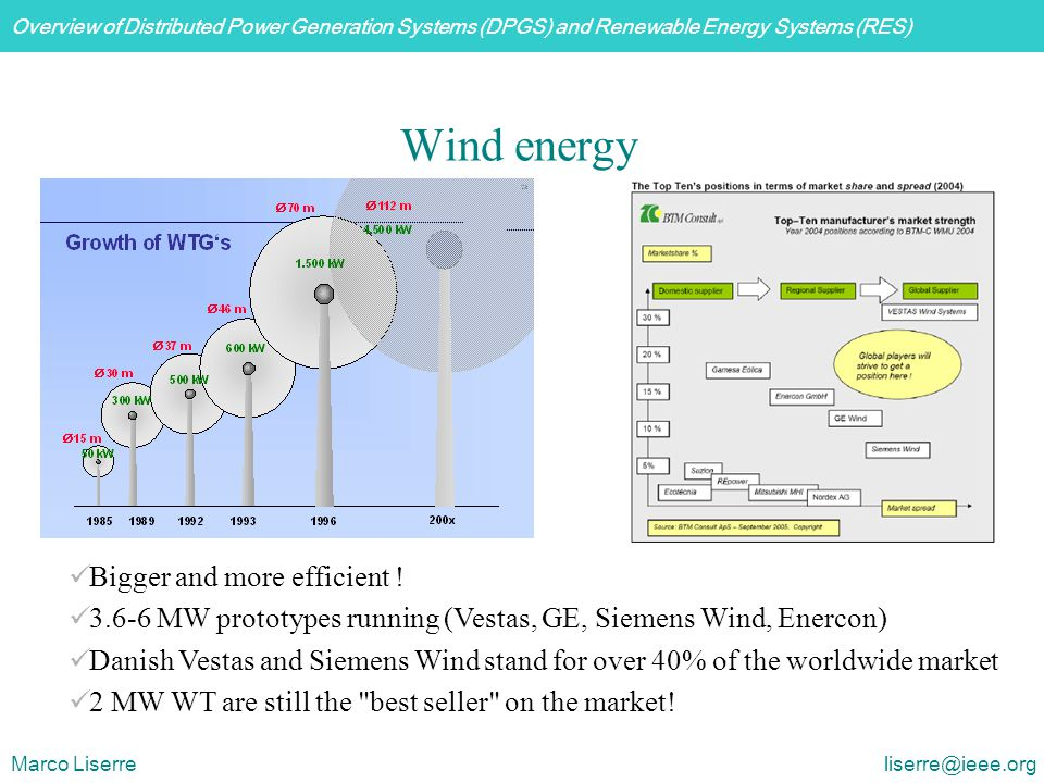 Wind energy Bigger and more efficient !