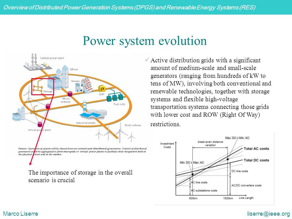 Power system evolution