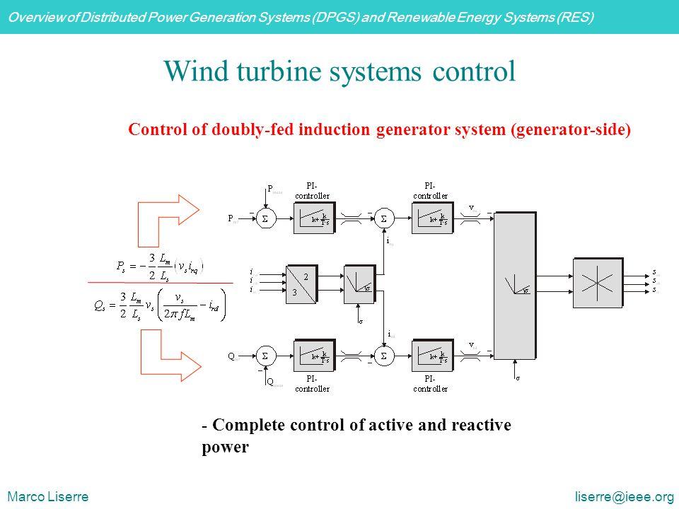 Wind turbine systems control