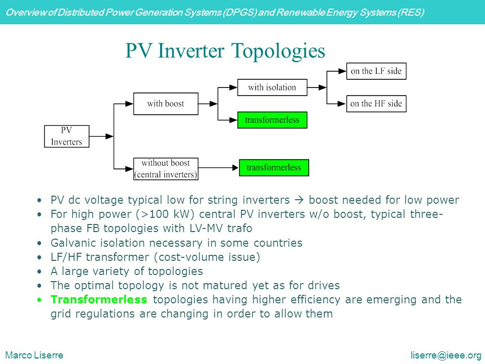 PV Inverter Topologies