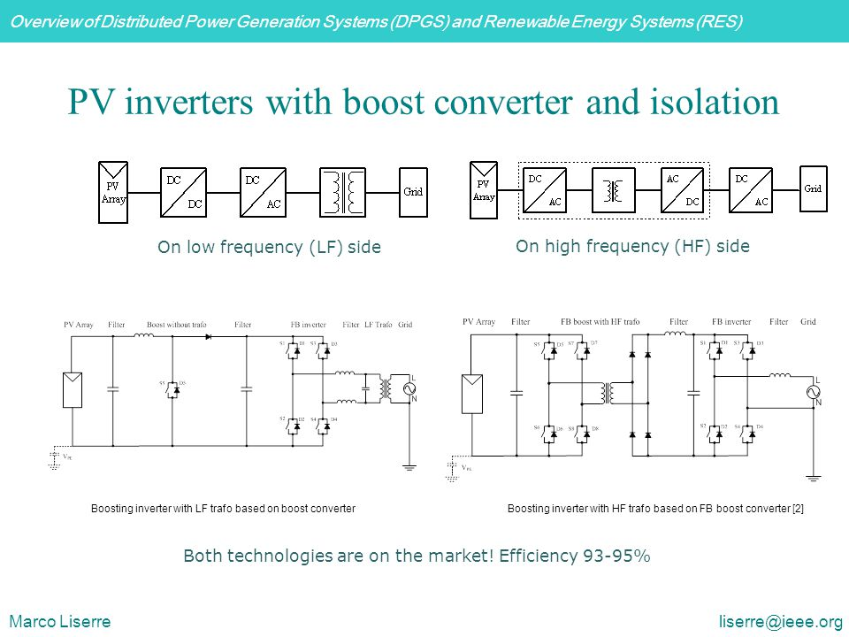 PV inverters with boost converter and isolation
