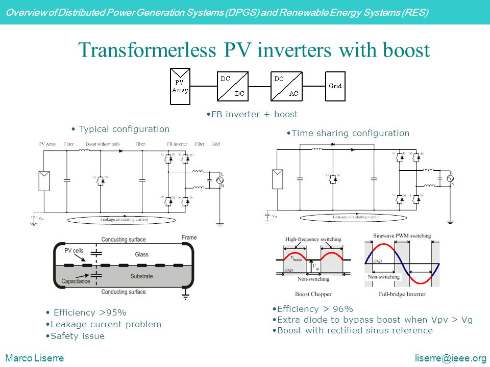 Transformerless PV inverters with boost