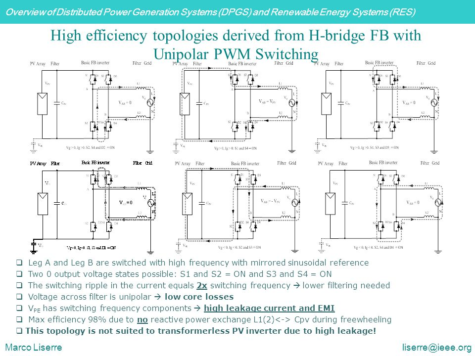 High efficiency topologies derived from H-bridge FB with Unipolar PWM Switching